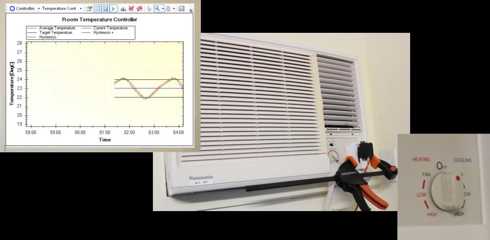 Arduino Air Conditioner | Articles | MegunoLink