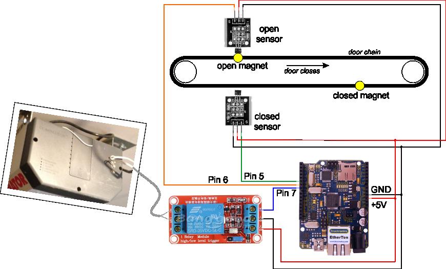 wiring diagram for garage door opener - solidfonts, Wiring diagram
