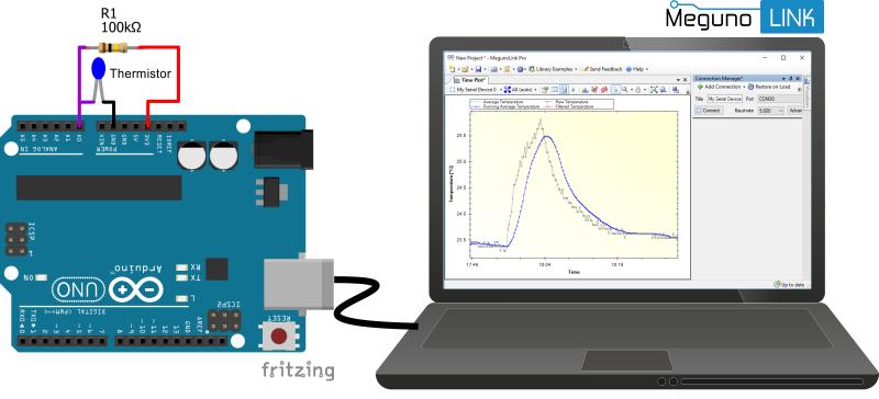 MegunoLink plotting filtered data