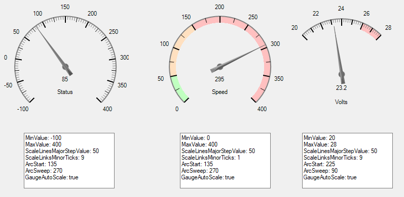 Example Gauge Controls
