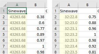 Dates imported into Excel incorrectly formatted