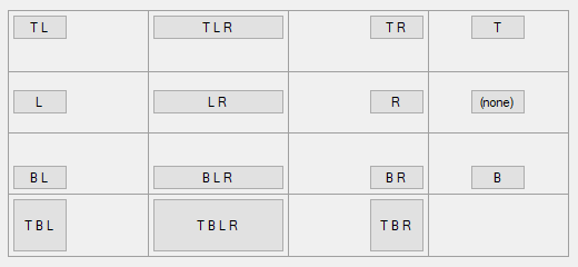 Example table cell layouts