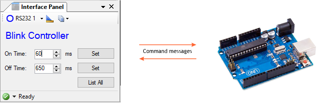 Interface panel