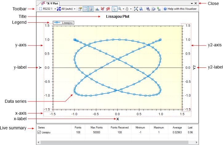 XY plot visualizer user interface